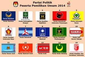 Daftar Partai Peserta Pemilu 2014